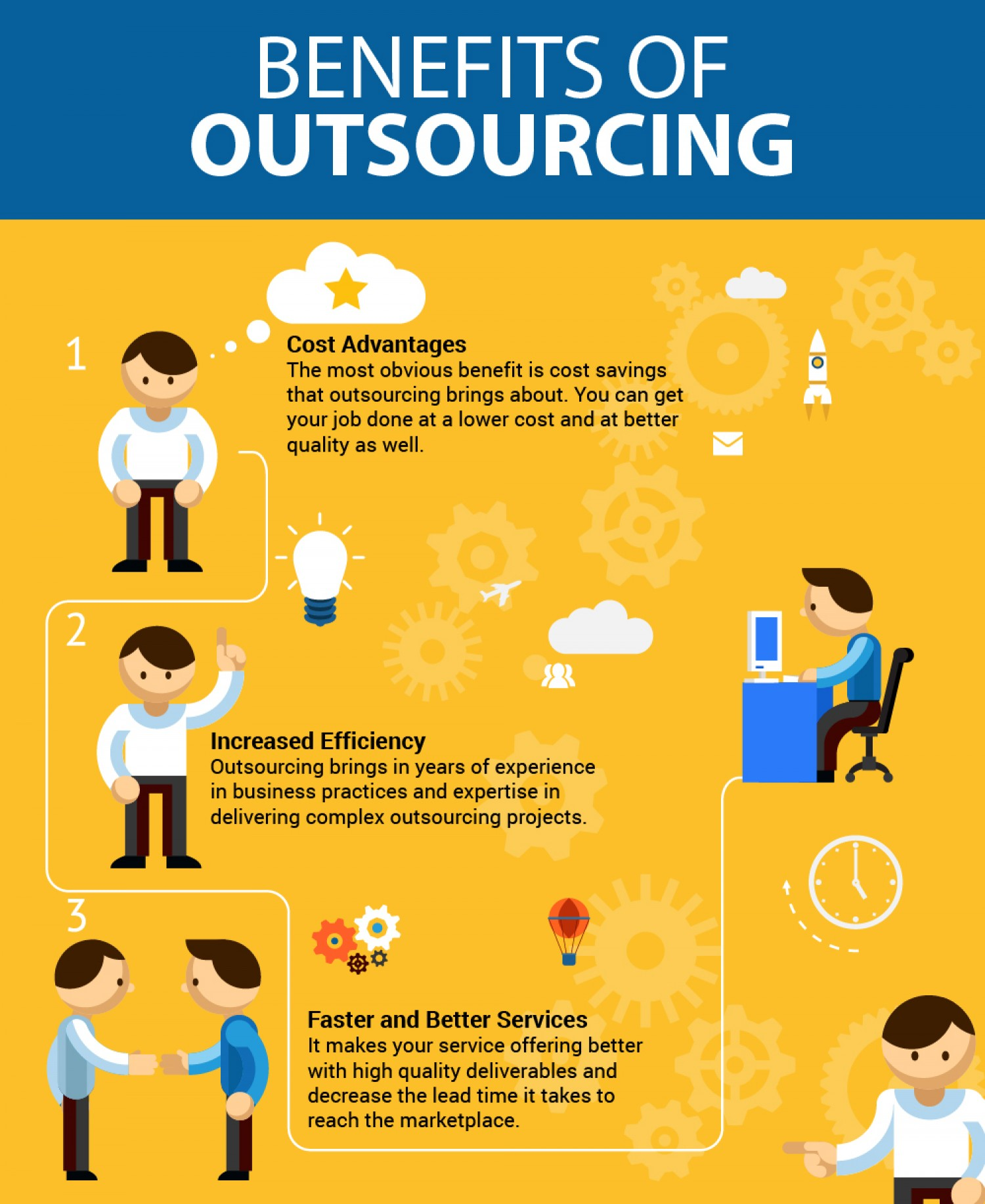 Outsourcing Electrical Estimating